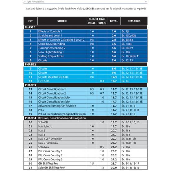 Книга авиационная Pooleys EASA Part-FCL LAPL (A) Syllabus & Student Record of Training